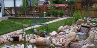 water features in garden landscape